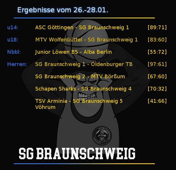 Berichte zu den Spielen am Wochenende 27./28.01.18