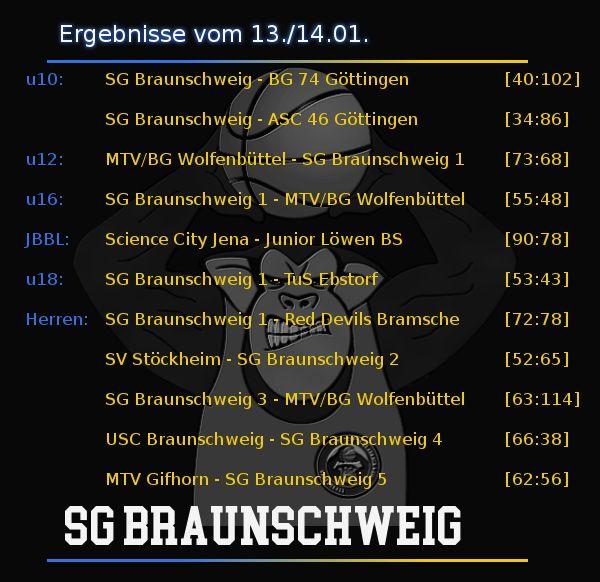 Berichte zu den Spielen am Wochenende 13./14.01.18
