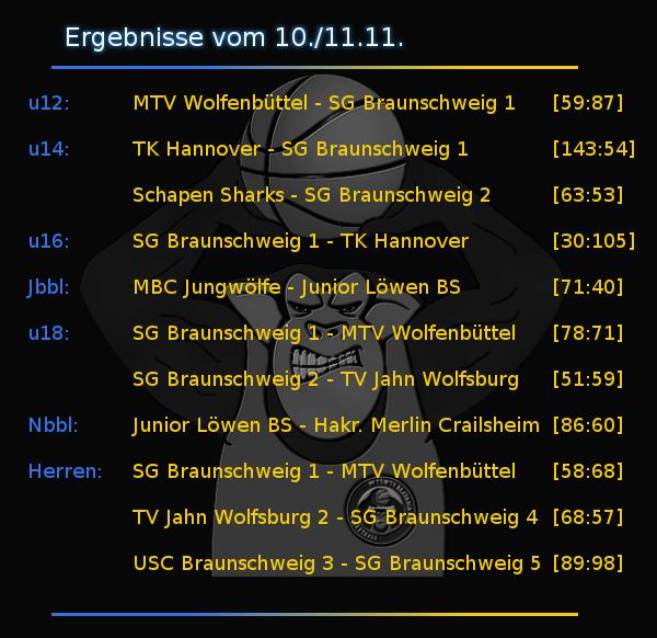 Übersicht der Spielergebnisse 10./11.11.18.