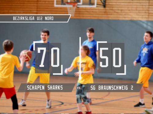 U12-2: Niederlage gegen die Schapen Sharks